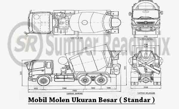 mobil truck molen besar